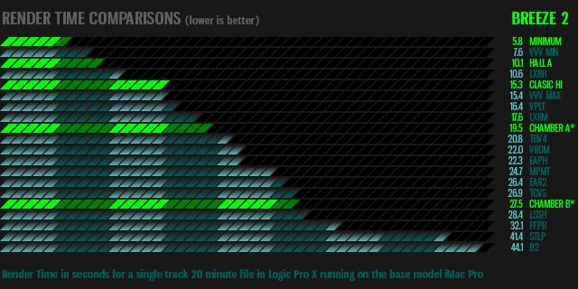 2CAudio - Breeze | Simple  Light  Pristine